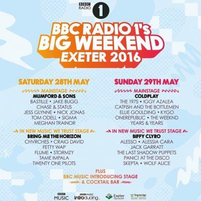 Big Weekend 2016